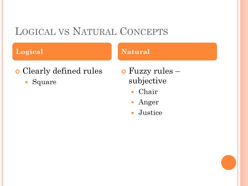 L OGICAL VS N ATURAL C ONCEPTS Clearly defined rules Square Fuzzy rules – subjective Chair Anger Justice LogicalNatural