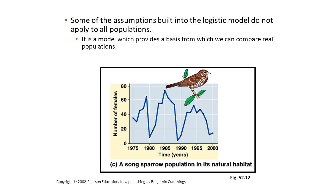 Some of the assumptions built into the logistic model do not apply to all populations. It is a model which provides a basis from which we can compare