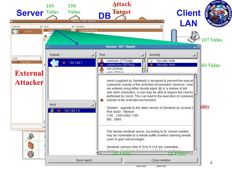 Vulnerability Scanner 4 Vulnerability Scanner 41 Vulns 15 Vulns 160 Vulns 158 Vulns 47 Vulns 60 Vulns 107 Vulns Attack Target External Attacker