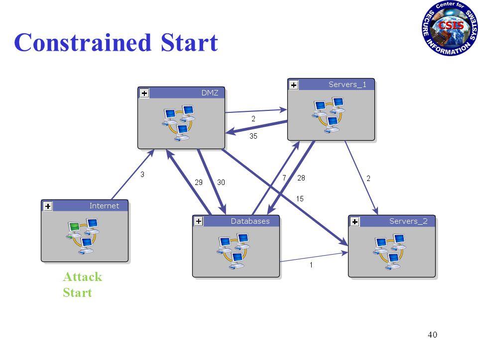 Attack Start Constrained Start 40