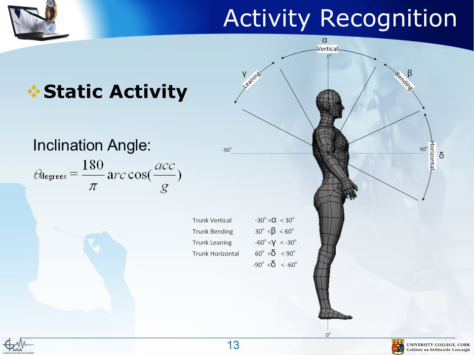 Activity Recognition 13 Inclination Angle:  Static Activity
