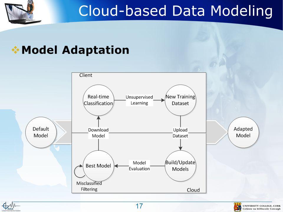 Cloud-based Data Modeling  Model Adaptation 17