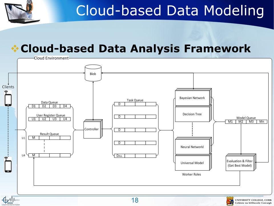 Cloud-based Data Modeling  Cloud-based Data Analysis Framework 18