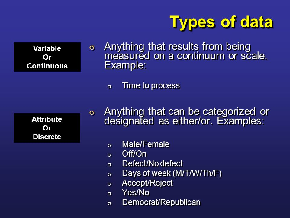 Types of data  Anything that results from being measured on a continuum or scale.
