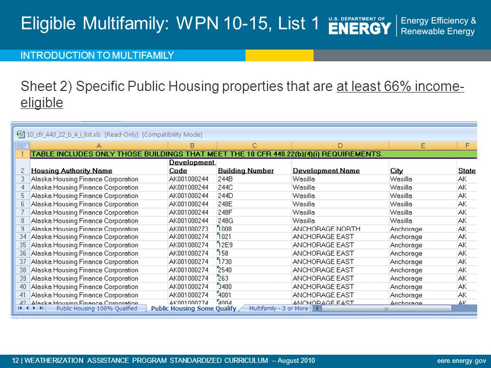 12 | WEATHERIZATION ASSISTANCE PROGRAM STANDARDIZED CURRICULUM – August 2010eere.energy.gov INTRODUCTION TO MULTIFAMILY Eligible Multifamily: WPN 10-15, List 1 Sheet 2) Specific Public Housing properties that are at least 66% income- eligible