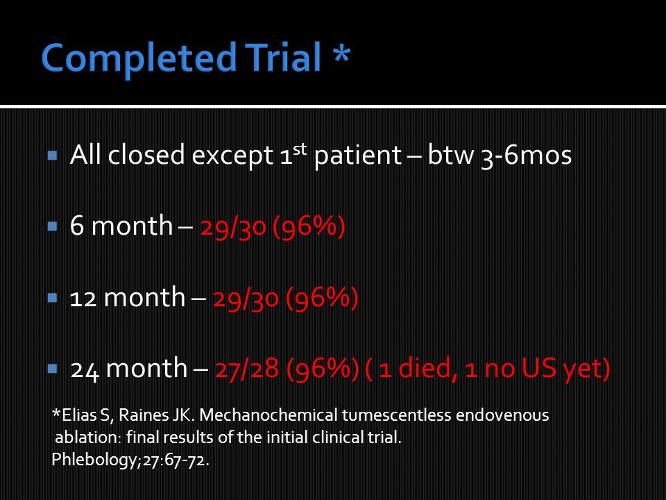  All closed except 1 st patient – btw 3-6mos  6 month – 29/30 (96%)  12 month – 29/30 (96%)  24 month – 27/28 (96%) ( 1 died, 1 no US yet) *Elias S, Raines JK.