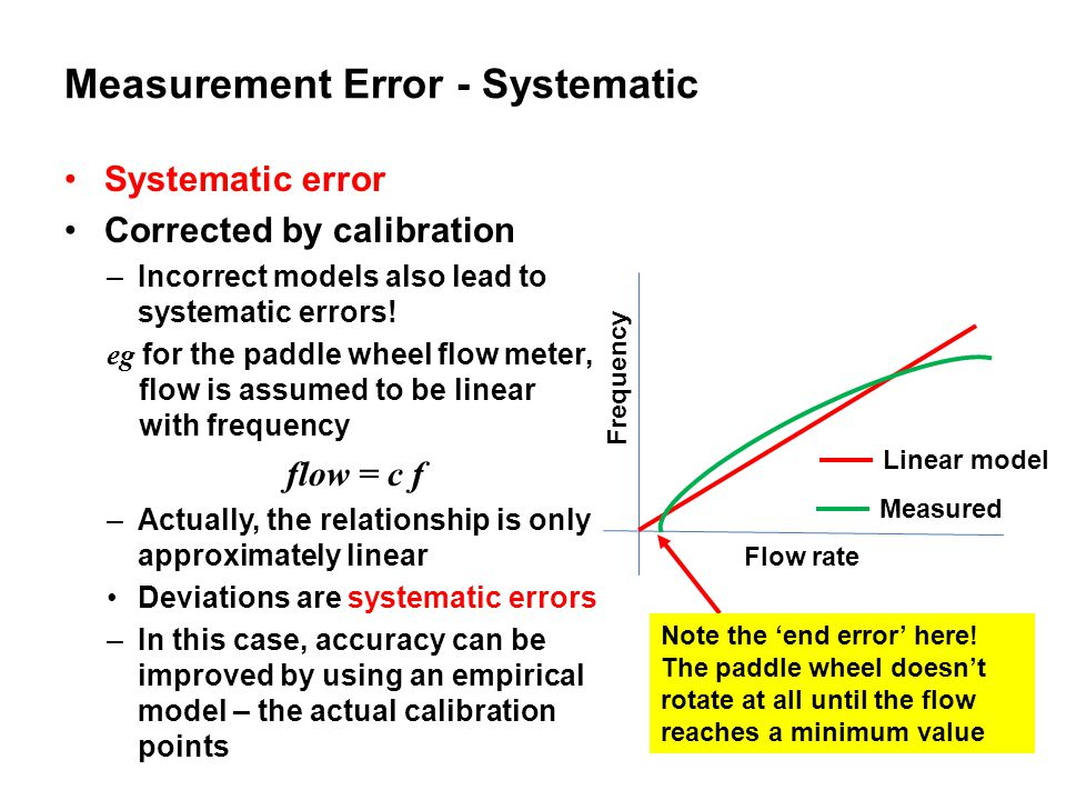 Measurement Error - Systematic Systematic error Corrected by calibration –Incorrect models also lead to systematic errors.