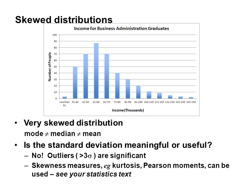 Skewed distributions Very skewed distribution mode  median  mean Is the standard deviation meaningful or useful.