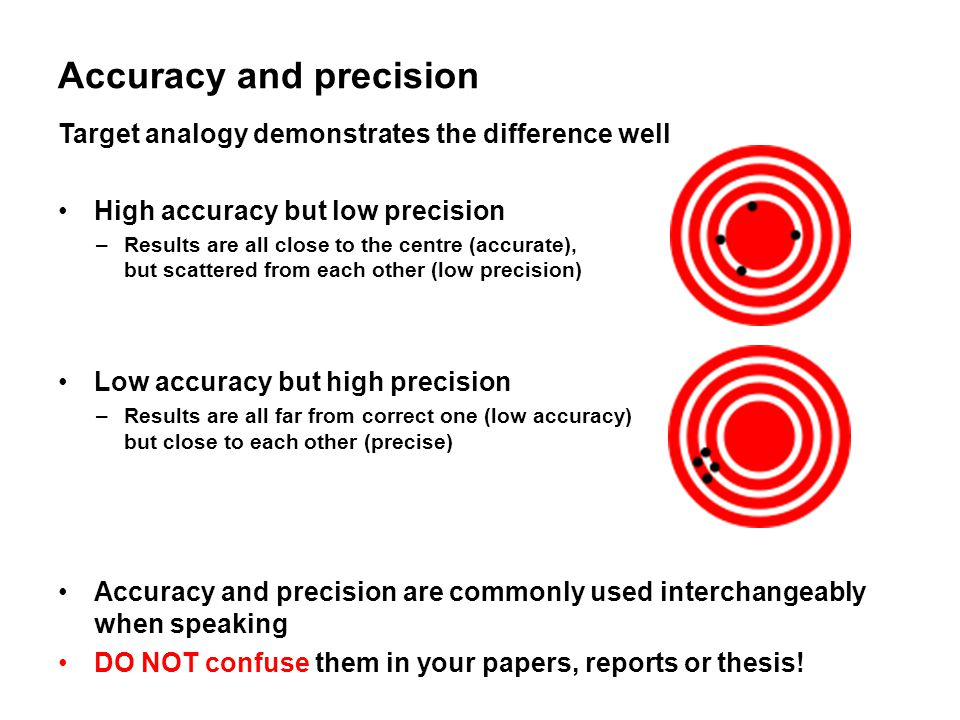 Accuracy and precision Target analogy demonstrates the difference well High accuracy but low precision –Results are all close to the centre (accurate), but scattered from each other (low precision) Low accuracy but high precision –Results are all far from correct one (low accuracy) but close to each other (precise) Accuracy and precision are commonly used interchangeably when speaking DO NOT confuse them in your papers, reports or thesis!