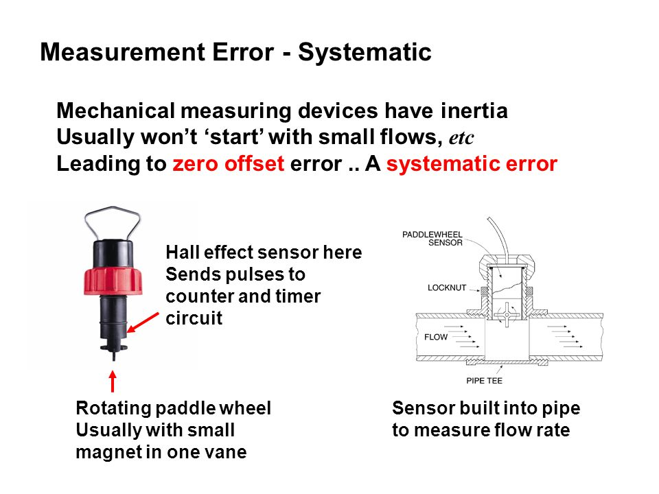 Measurement Error - Systematic Mechanical measuring devices have inertia Usually won't 'start' with small flows, etc Leading to zero offset error..