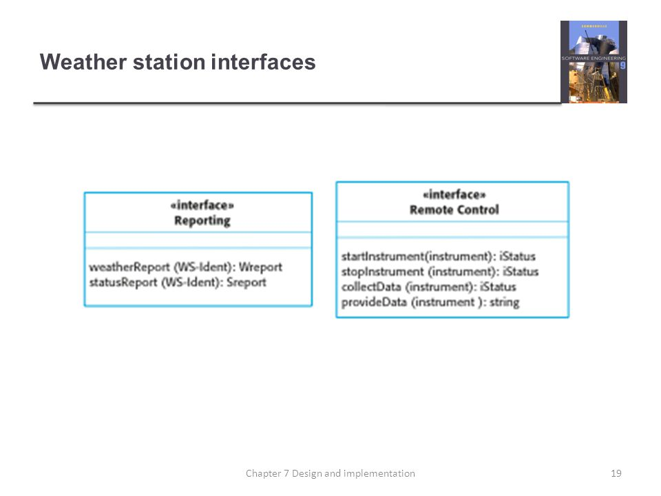 Weather station interfaces 19Chapter 7 Design and implementation