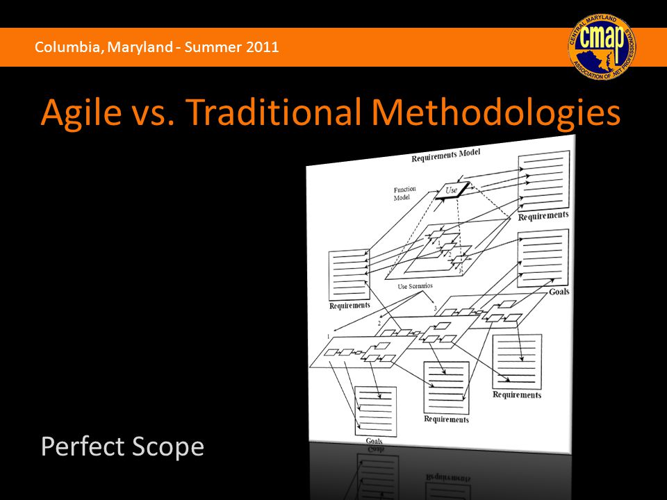 Columbia, Maryland - Summer 2011 Agile vs. Traditional Methodologies Perfect Scope