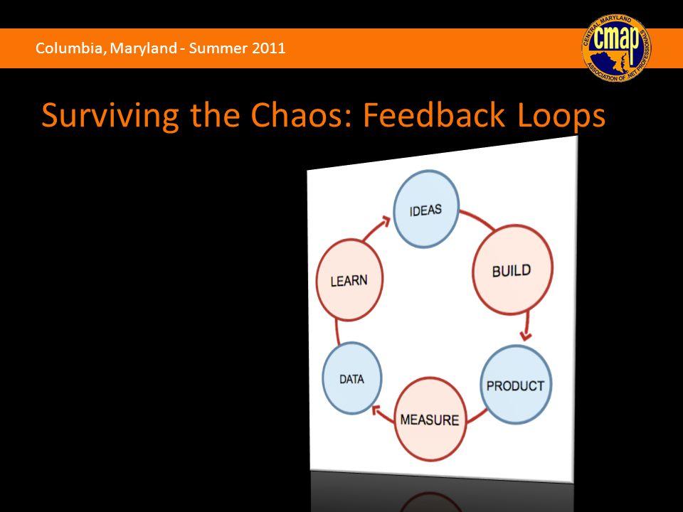 Columbia, Maryland - Summer 2011 Surviving the Chaos: Feedback Loops