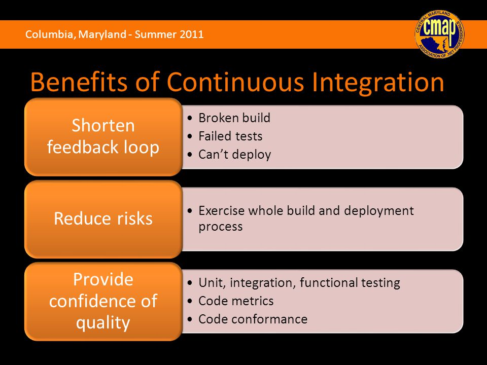 Benefits of Continuous Integration Broken build Failed tests Can't deploy Shorten feedback loop Exercise whole build and deployment process Reduce risks Unit, integration, functional testing Code metrics Code conformance Provide confidence of quality