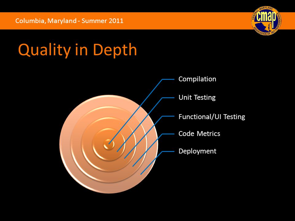 Columbia, Maryland - Summer 2011 Quality in Depth Compilation Unit Testing Functional/UI Testing Code Metrics Deployment