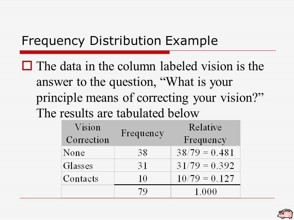 Frequency Distribution Example  The data in the column labeled vision is the answer to the question, What is your principle means of correcting your vision? The results are tabulated below