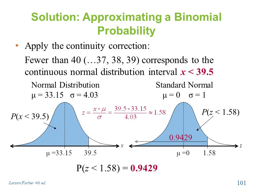 Solution: Approximating a Binomial Probability Apply the continuity correction: Fewer than 40 (…37, 38, 39) corresponds to the continuous normal distr