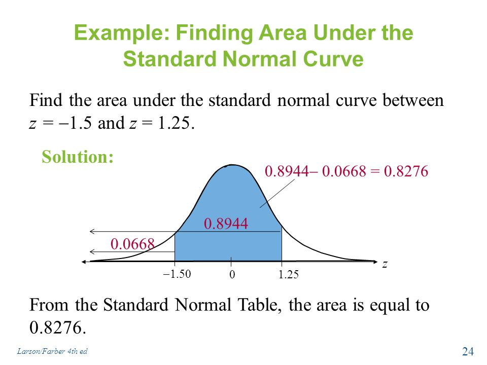Find the area under the standard normal curve between z =  1.5 and z = 1.25. Example: Finding Area Under the Standard Normal Curve From the Standard