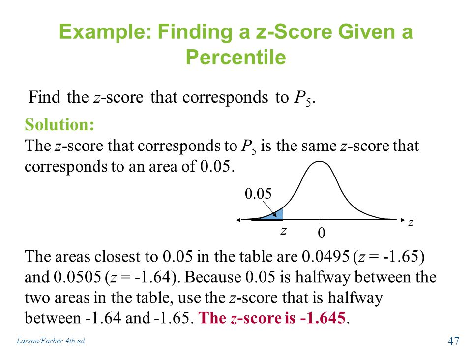 Example: Finding a z-Score Given a Percentile Find the z-score that corresponds to P 5. Solution: The z-score that corresponds to P 5 is the same z-sc