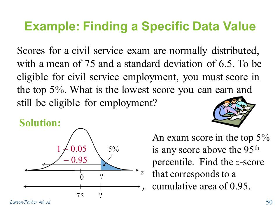 Example: Finding a Specific Data Value Scores for a civil service exam are normally distributed, with a mean of 75 and a standard deviation of 6.5. To