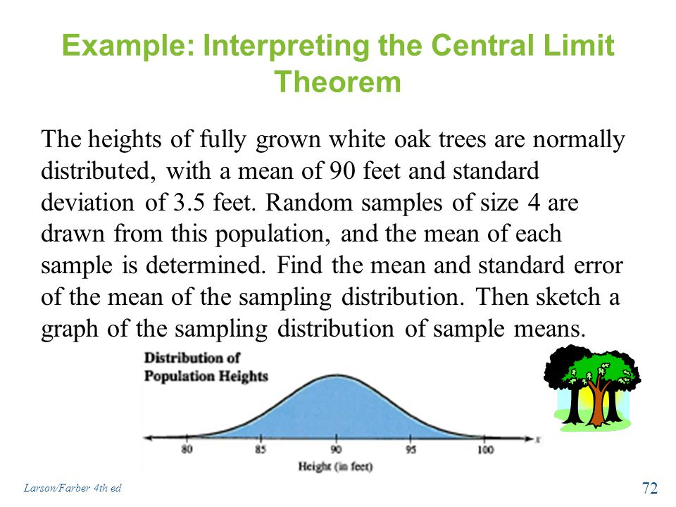 Example: Interpreting the Central Limit Theorem The heights of fully grown white oak trees are normally distributed, with a mean of 90 feet and standa