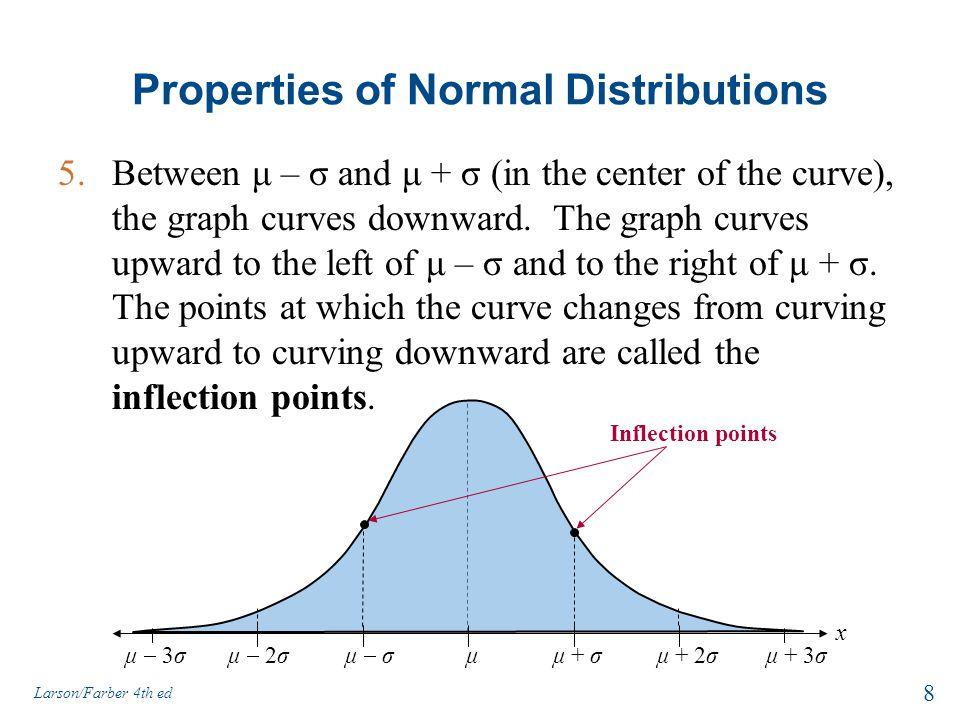Properties of Normal Distributions 5.Between μ – σ and μ + σ (in the center of the curve), the graph curves downward. The graph curves upward to the l