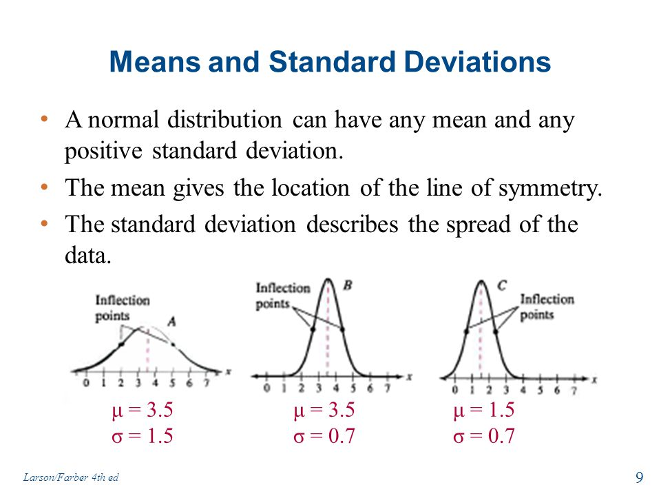 Means and Standard Deviations A normal distribution can have any mean and any positive standard deviation. The mean gives the location of the line of
