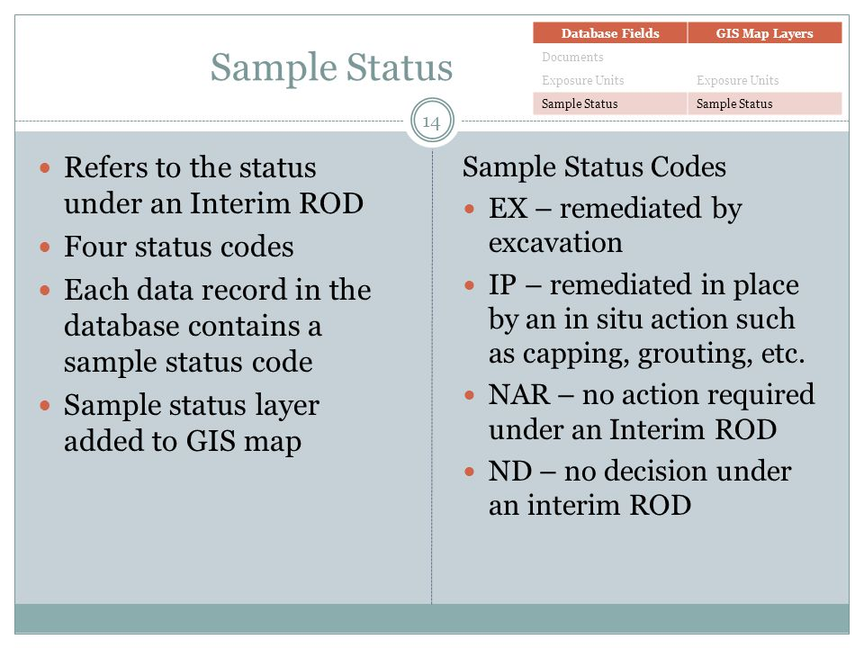 Sample Status Refers to the status under an Interim ROD Four status codes Each data record in the database contains a sample status code Sample status layer added to GIS map Sample Status Codes EX – remediated by excavation IP – remediated in place by an in situ action such as capping, grouting, etc.
