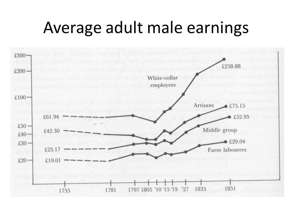Average adult male earnings