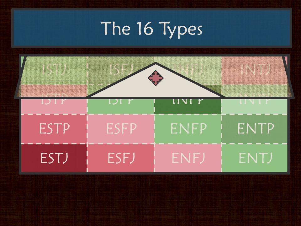 The 16 Types ISTJISFJINFJINTJ ISTPISFPINFPINTP ESTPESFPENFPENTP ESTJESFJENFJENTJ