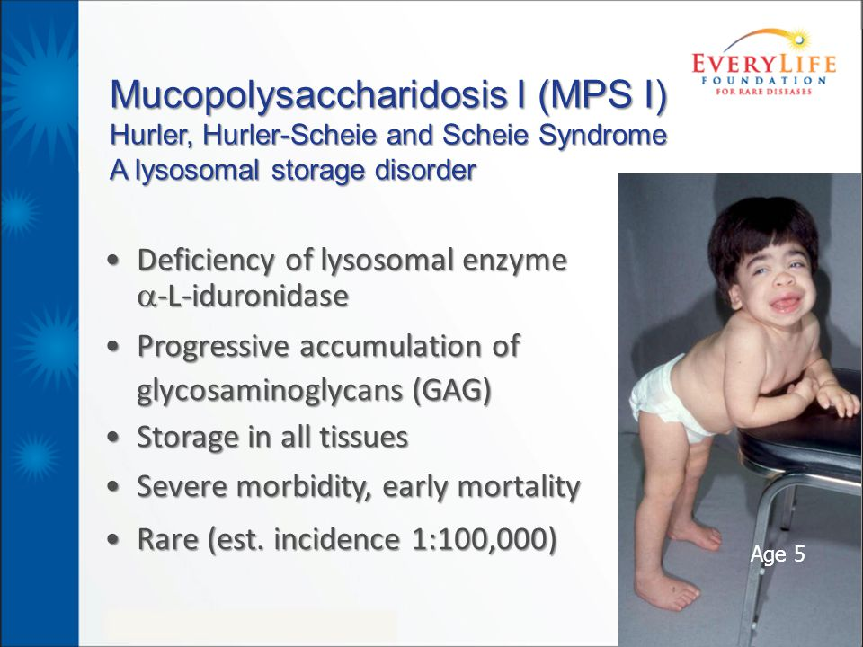 Mucopolysaccharidosis I (MPS I) Hurler, Hurler-Scheie and Scheie Syndrome A lysosomal storage disorder Deficiency of lysosomal enzyme   -L-iduronida