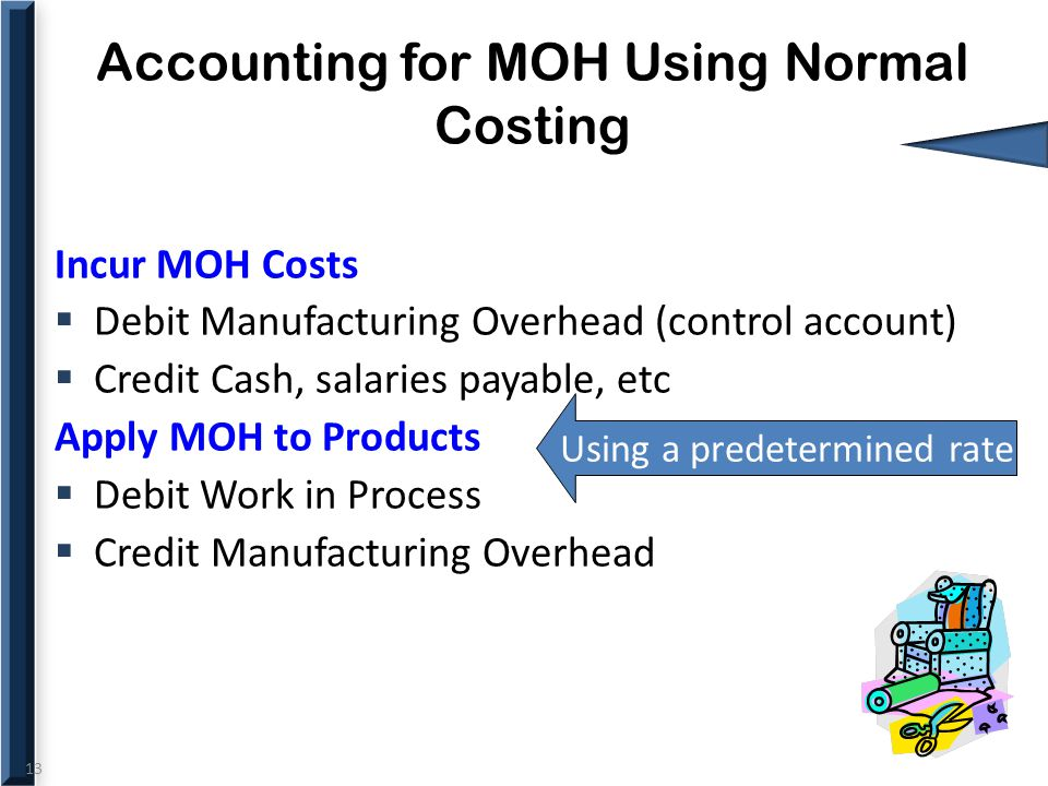 13 Accounting for MOH Using Normal Costing Incur MOH Costs  Debit Manufacturing Overhead (control account)  Credit Cash, salaries payable, etc Apply MOH to Products  Debit Work in Process  Credit Manufacturing Overhead Using a predetermined rate
