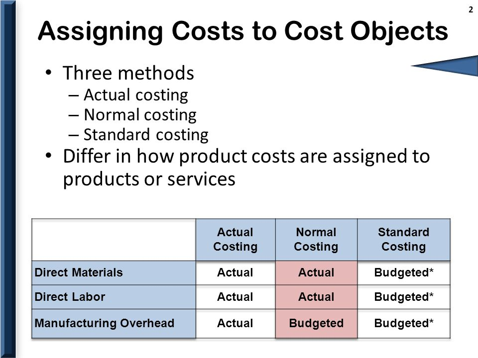 13 Accounting for MOH Using Normal Costing Incur MOH Costs  Debit Manufacturing Overhead (control account)  Credit Cash, salaries payable, etc Apply MOH to Products  Debit Work in Process  Credit Manufacturing Overhead Using a predetermined rate