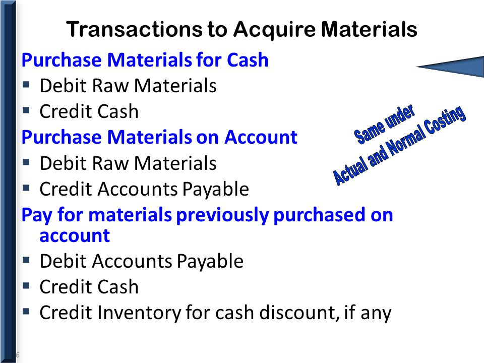 6 Transactions to Acquire Materials Purchase Materials for Cash  Debit Raw Materials  Credit Cash Purchase Materials on Account  Debit Raw Materials  Credit Accounts Payable Pay for materials previously purchased on account  Debit Accounts Payable  Credit Cash  Credit Inventory for cash discount, if any