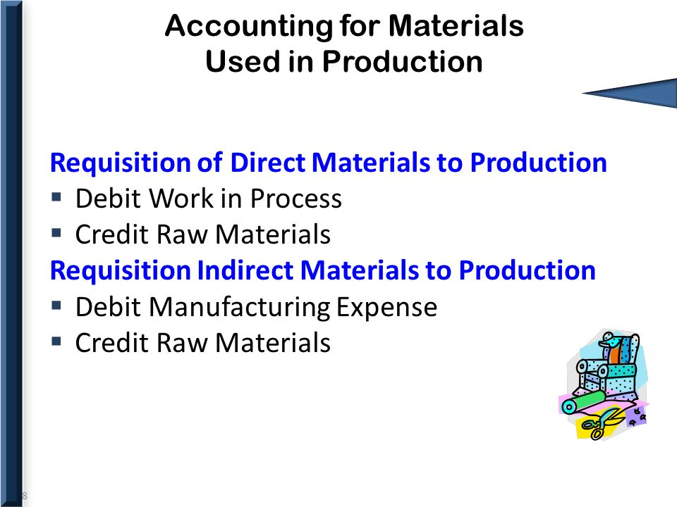 8 Accounting for Materials Used in Production Requisition of Direct Materials to Production  Debit Work in Process  Credit Raw Materials Requisition Indirect Materials to Production  Debit Manufacturing Expense  Credit Raw Materials
