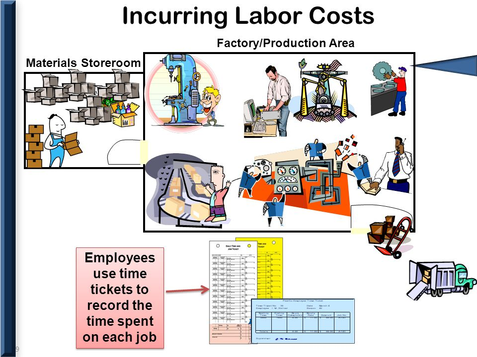 9 Incurring Labor Costs Materials Storeroom Factory/Production Area Employees use time tickets to record the time spent on each job