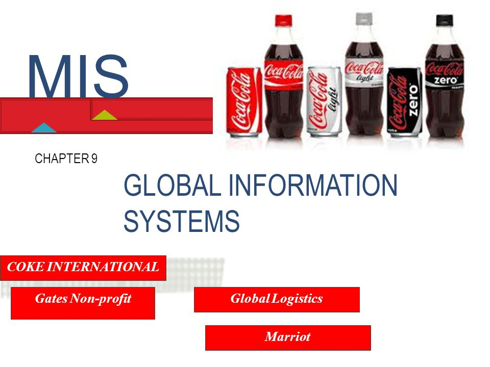 GLOBAL INFORMATION SYSTEMS CHAPTER 9 MIS COKE INTERNATIONAL Gates Non-profit Global Logistics Marriot