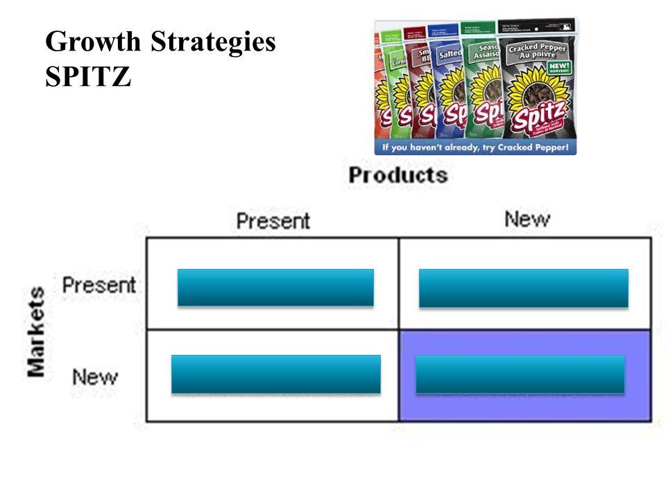 Growth Strategies SPITZ