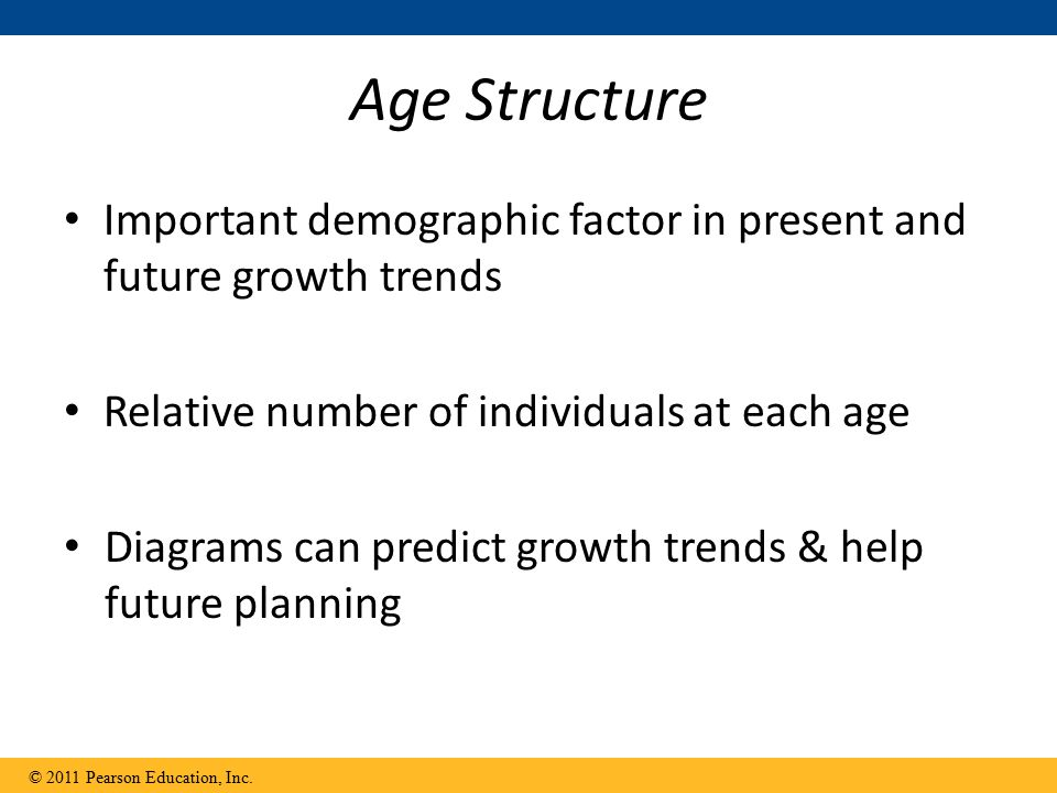 Age Structure Important demographic factor in present and future growth trends Relative number of individuals at each age Diagrams can predict growth