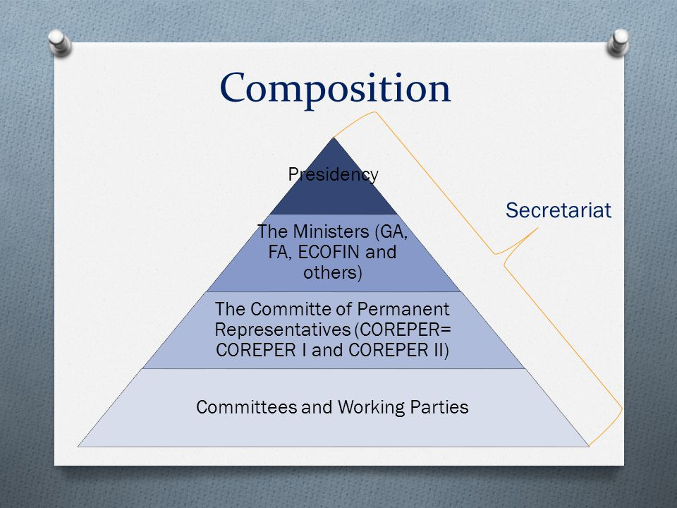 Composition Presidency The Ministers (GA, FA, ECOFIN and others) The Committe of Permanent Representatives (COREPER= COREPER I and COREPER II) Committ