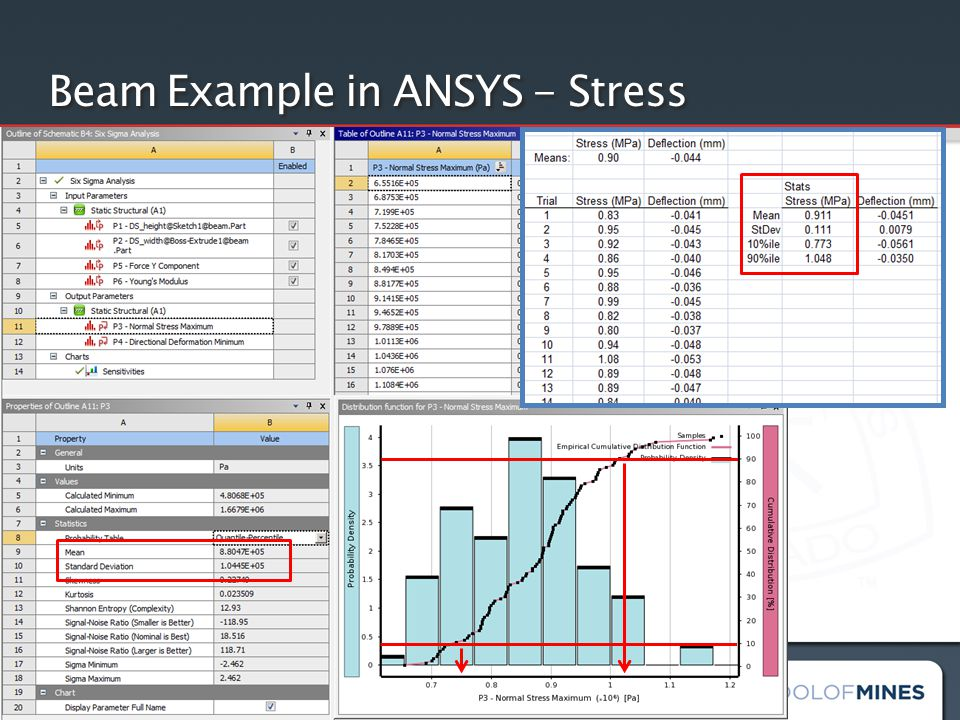 Beam Example in ANSYS - Stress