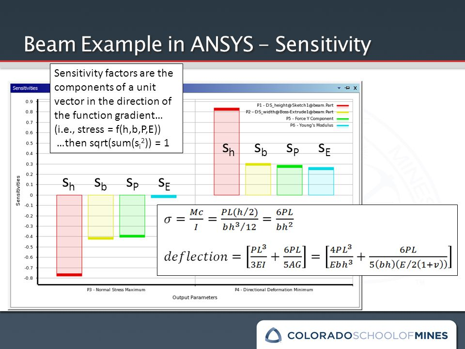 Beam Example in ANSYS - Sensitivity Sensitivity factors are the components of a unit vector in the direction of the function gradient… (i.e., stress = f(h,b,P,E)) …then sqrt(sum(s i 2 )) = 1 shsh sbsb sPsP sEsE shsh sbsb sPsP sEsE