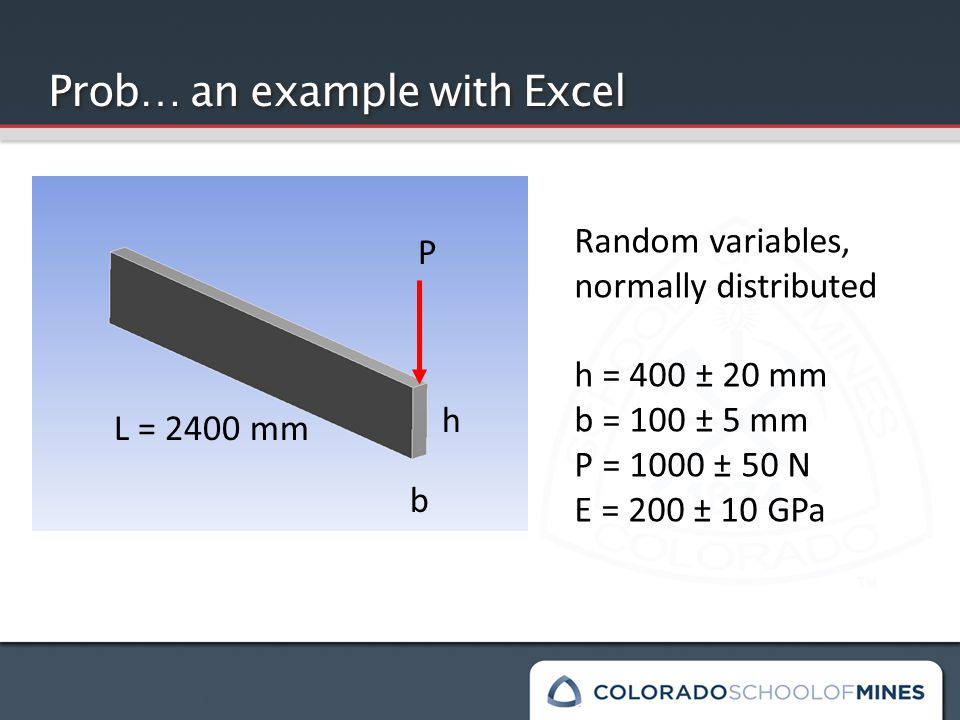 Prob… an example with Excel P b h L = 2400 mm Random variables, normally distributed h = 400 ± 20 mm b = 100 ± 5 mm P = 1000 ± 50 N E = 200 ± 10 GPa