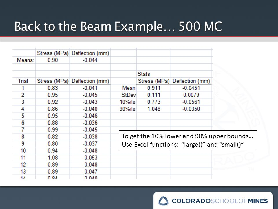 "Back to the Beam Example… 500 MC To get the 10% lower and 90% upper bounds… Use Excel functions: ""large()"" and ""small()"""