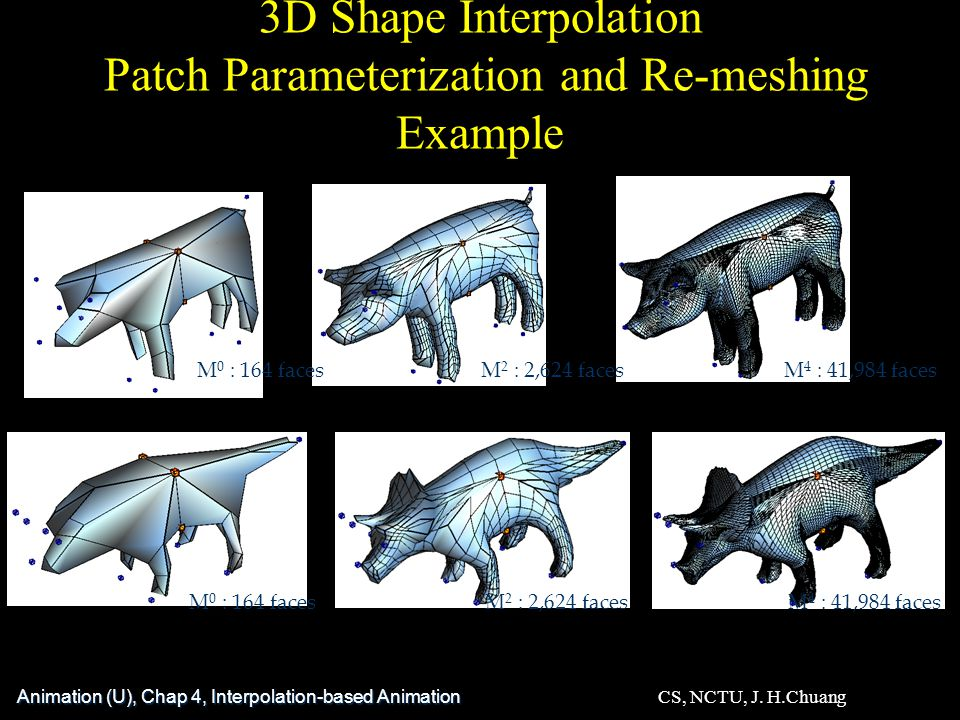 Animation (U), Chap 4, Interpolation-based Animation CS, NCTU, J.