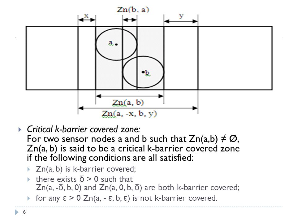 Critical k-barrier covered zone: For two sensor nodes a and b such that Zn(a,b) ≠ Ø, Zn(a, b) is said to be a critical k-barrier covered zone if the following conditions are all satisfied:  Zn(a, b) is k-barrier covered;  there exists δ > 0 such that Zn(a, - δ, b, 0) and Zn(a, 0, b, δ ) are both k-barrier covered;  for any ε > 0 Zn(a, - ε, b, ε ) is not k-barrier covered.