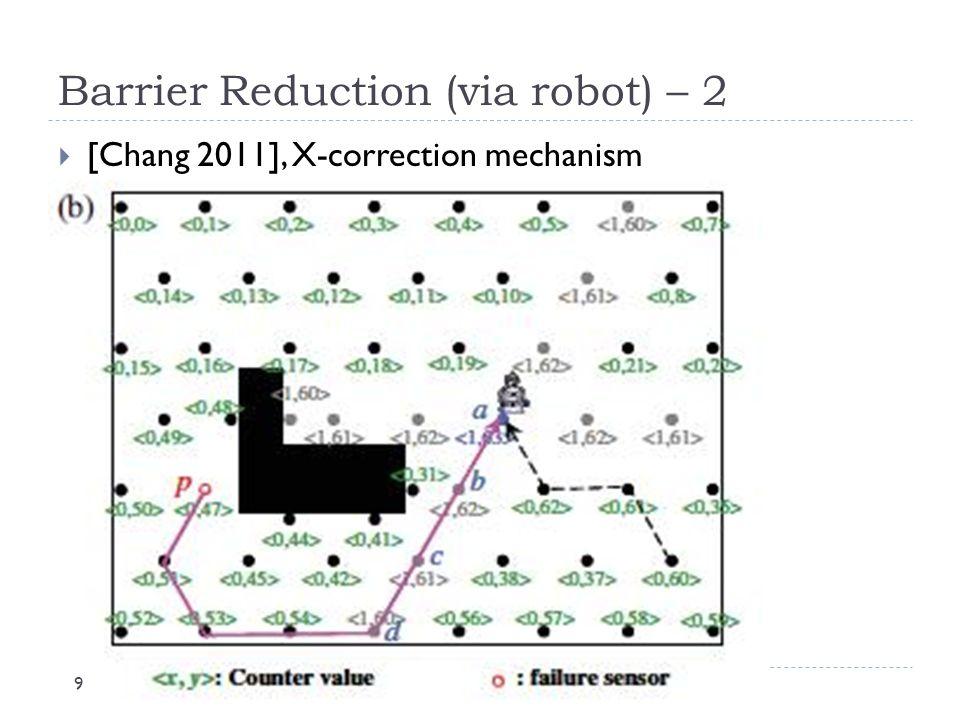 Barrier Reduction (via robot) – 2  [Chang 2011], X-correction mechanism 9