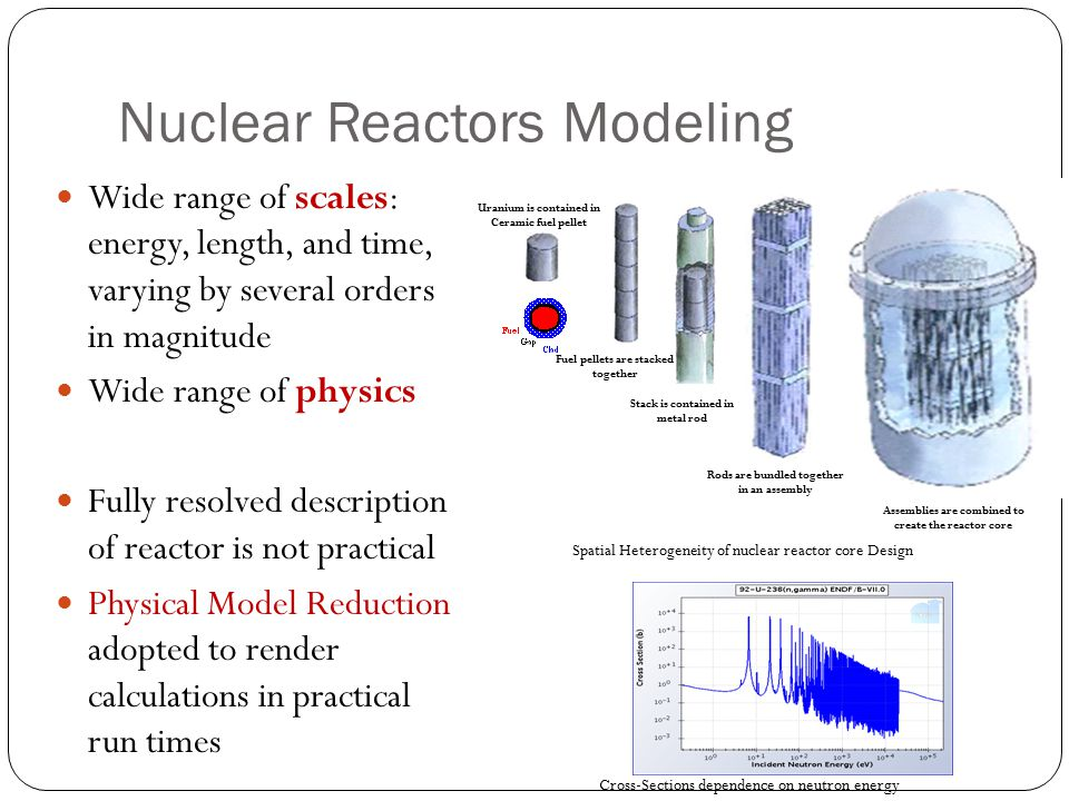 Nuclear Reactors Modeling Wide range of scales: energy, length, and time, varying by several orders in magnitude Wide range of physics Fully resolved description of reactor is not practical Physical Model Reduction adopted to render calculations in practical run times Uranium is contained in Ceramic fuel pellet Stack is contained in metal rod Rods are bundled together in an assembly Fuel pellets are stacked together Assemblies are combined to create the reactor core Spatial Heterogeneity of nuclear reactor core Design Cross-Sections dependence on neutron energy
