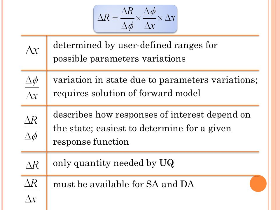 determined by user-defined ranges for possible parameters variations variation in state due to parameters variations; requires solution of forward model describes how responses of interest depend on the state; easiest to determine for a given response function only quantity needed by UQ must be available for SA and DA