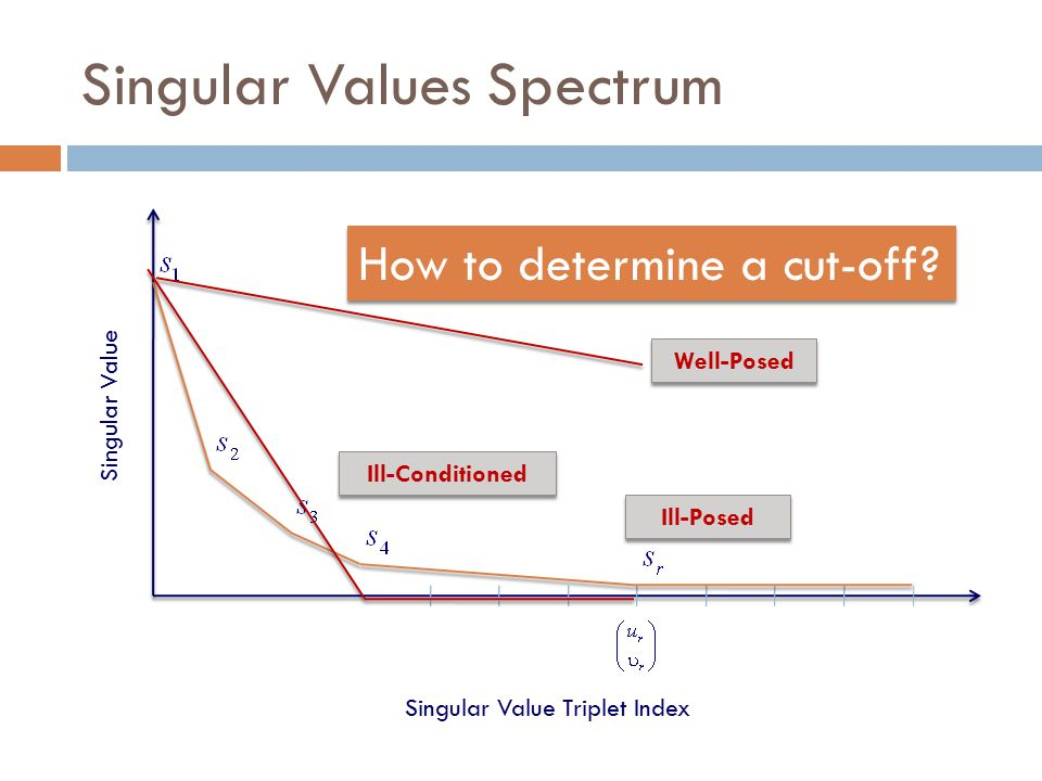 Singular Values Spectrum Singular Value Triplet Index Singular Value How to determine a cut-off.